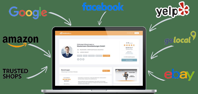 Kundenfeedback aus anderen Portalen in einem Profil zusammenführen